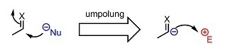 umpolung_intro0_12addition.jpg